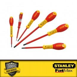 Stanley FATMAX Xtreme vízmérték 90 cm